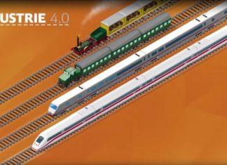 Deutsche Bahn Imagevideos