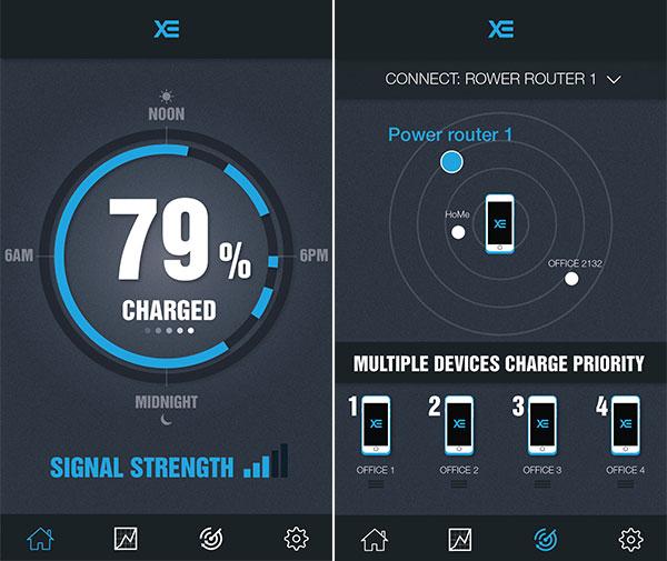 Technovator XE App