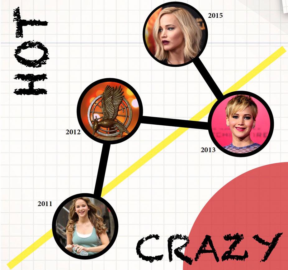 Hot-Crazy-Matrix