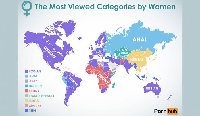 Pornhub Statistik