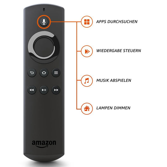 Fire TV Spracheingabe