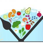 Einfach Abnehmen nach dem Prinzip der Ernährungsuhr