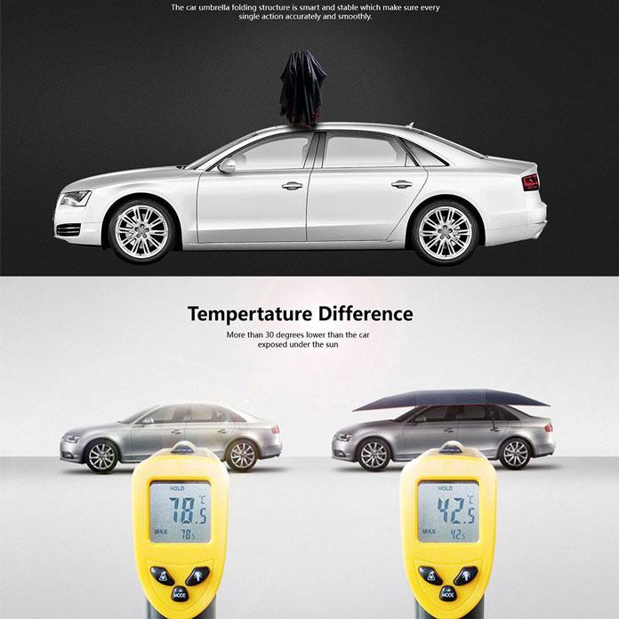 Taffio Sonnenschirm für das Auto - reduziert Wärme