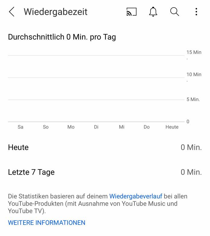 YouTube-Funktionen Screentime Statistik