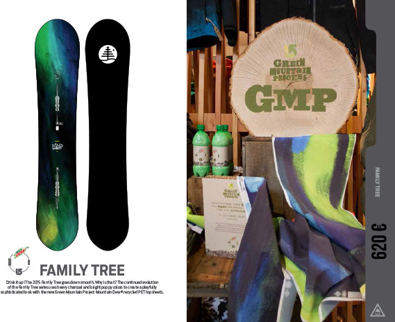 Snowboard Family Tree