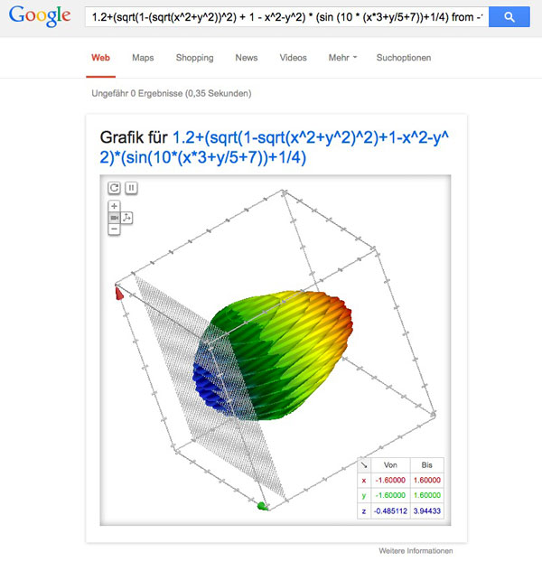 1.2+(sqrt(1-(sqrt(x^2+y^2))^2) + 1 - x^2-y^2) * (sin (10 * (x*3+y/5+7))+1/4) from -1.6 to 1.6