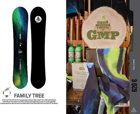 Snowboard Family Tree